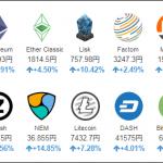 なんとまあこりゃ、ある程度メジャーな仮想通貨はホールドしてるだけで勝てちゃう?