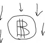 【仮想通貨】ビットコインはバブルか?