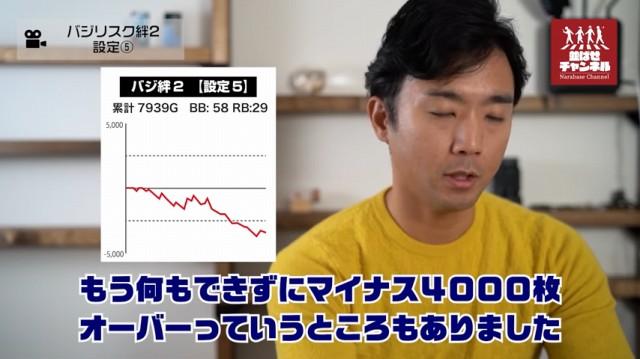 絆 2 設定 6 グラフ