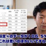【745万G】バジリスク絆2、データ分析で色々と判明【並ばせ屋山本】