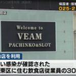 新潟のコロナ陽性者がパチンコ店のVEAM(ヴィーム)新潟亀田店を利用