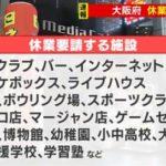 大阪府 14日~5月6日までパチンコ店にも休業要請 応じない場合個別の指導も